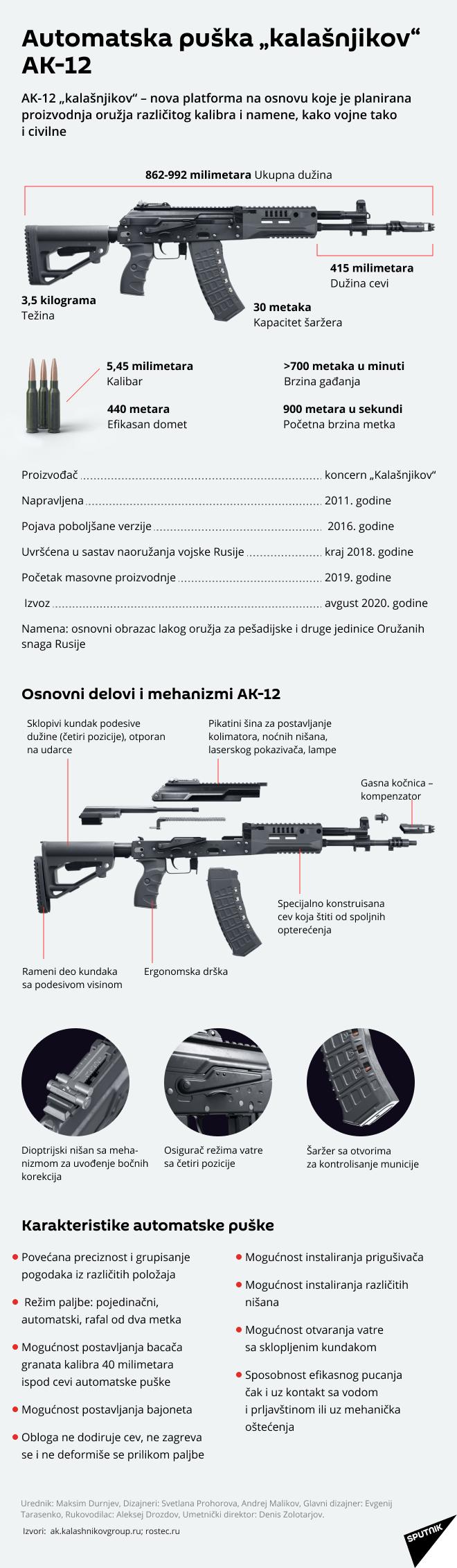 "AK-12 ""kalašnjikov"" LAT. - Sputnik Srbija"