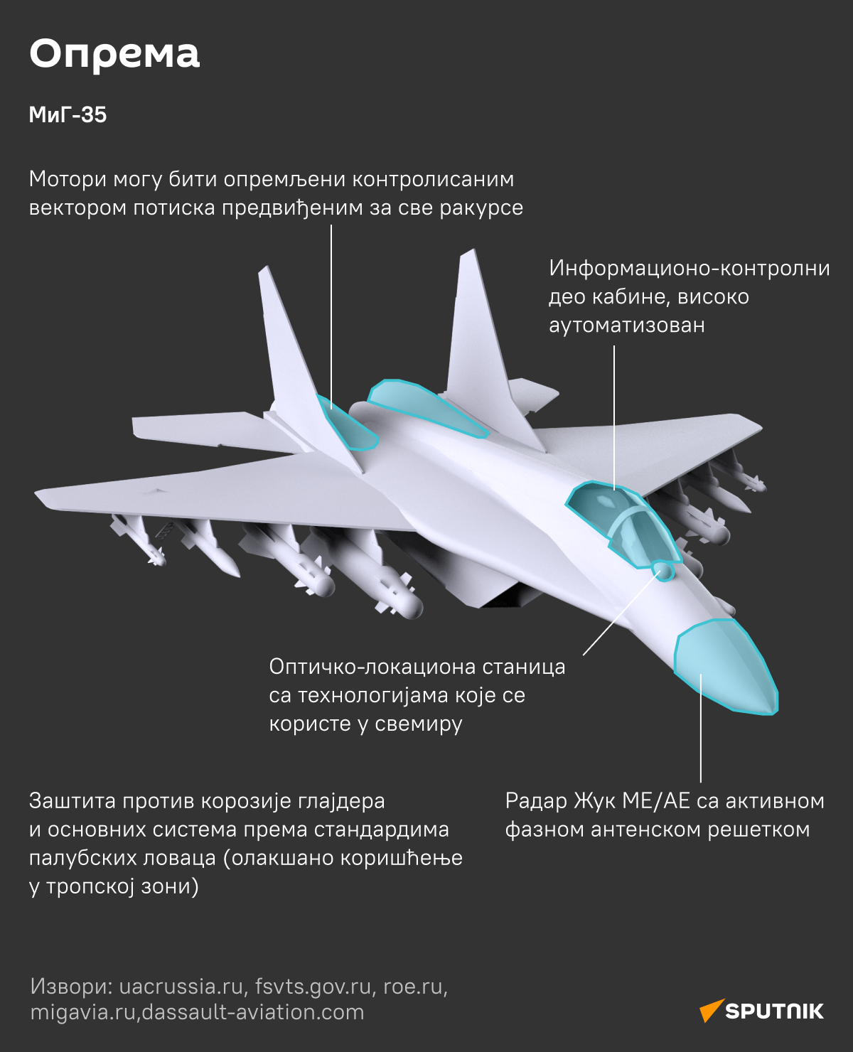 Rafal vs MiG 5 - Sputnik Srbija