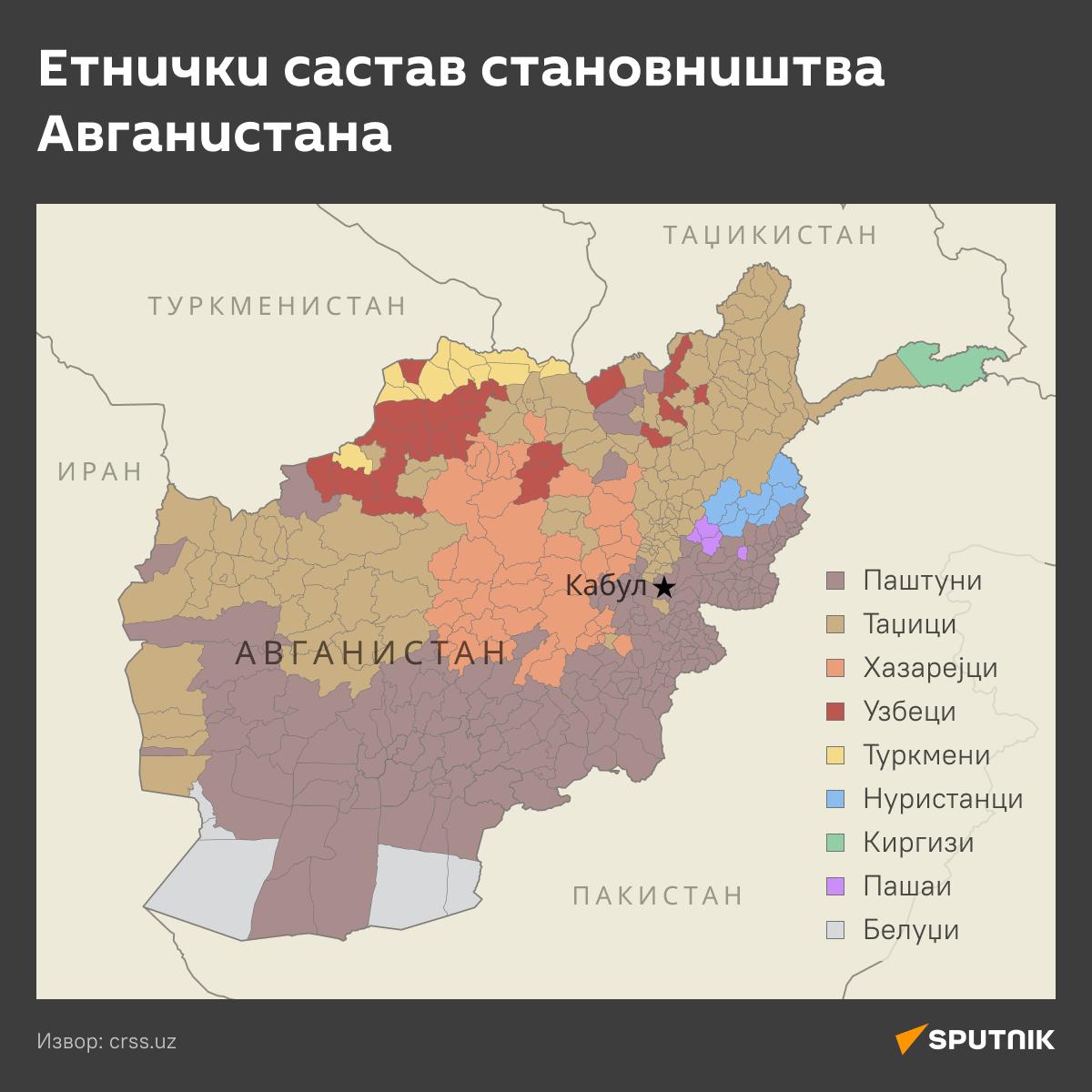 Становништво Афганистана_деск_new - Sputnik Србија