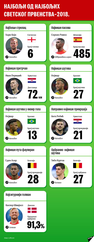 Најбољи - Sputnik Србија