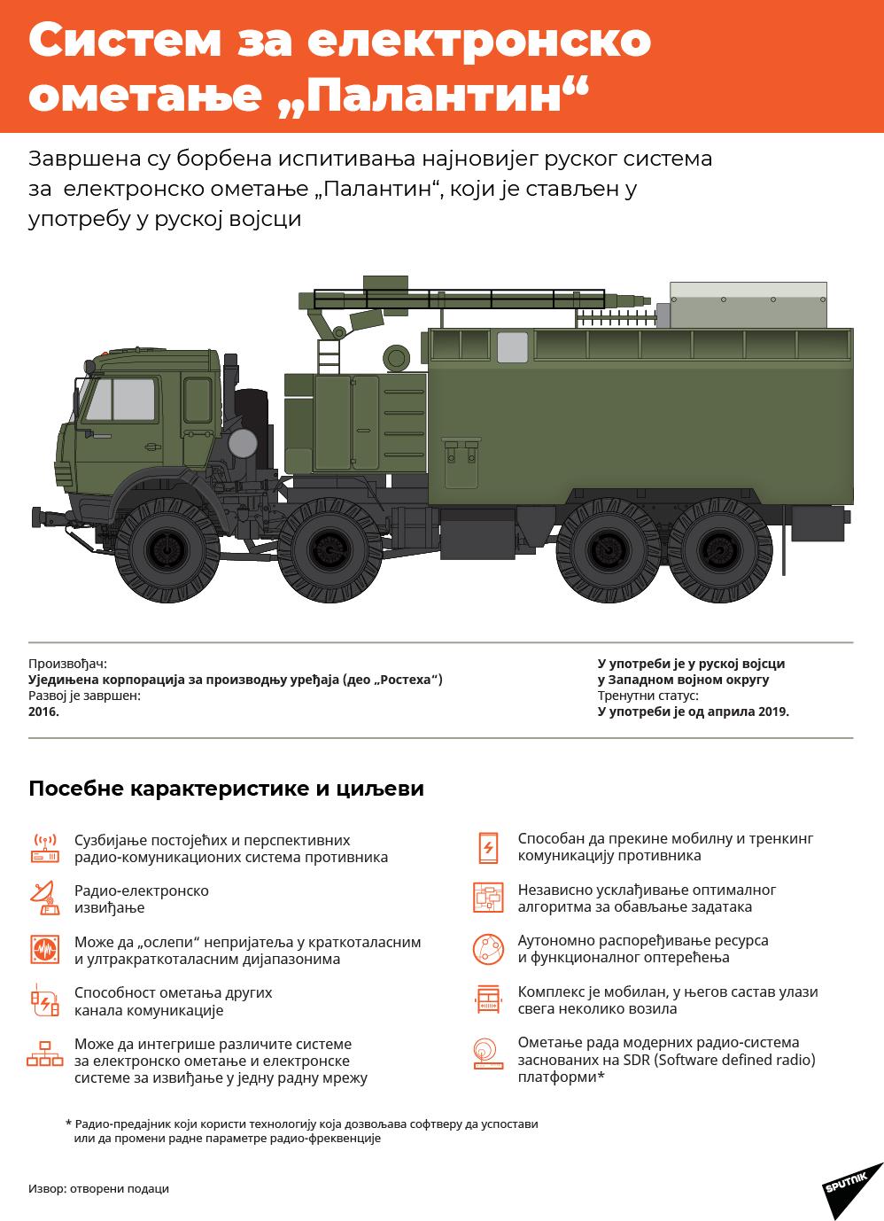 """Руски систем за електронско ометање """"Палантин"""" - Sputnik Србија"""