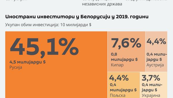 Како Русија помаже економији Белорусије? - Sputnik Србија