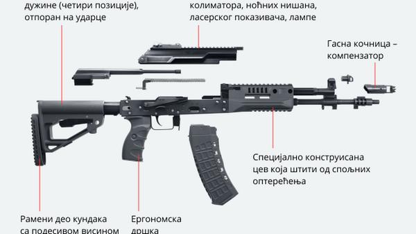 """AK-12 """"kalašnjikov - Sputnik Srbija"""
