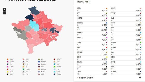 Централна изборна комисија КиМ - Sputnik Србија
