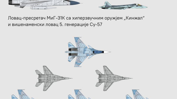 Авијација на Паради победе 2021. ћир - Sputnik Србија