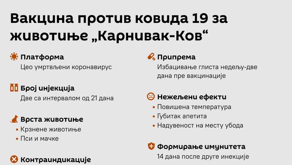 Ковивак за животиње - Sputnik Србија