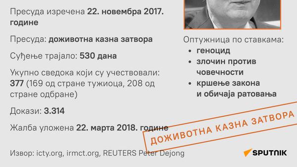 Пресуда Младић - Sputnik Србија