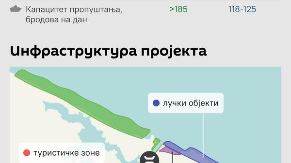 "kanal ""Istanbul""   - Sputnik Srbija"