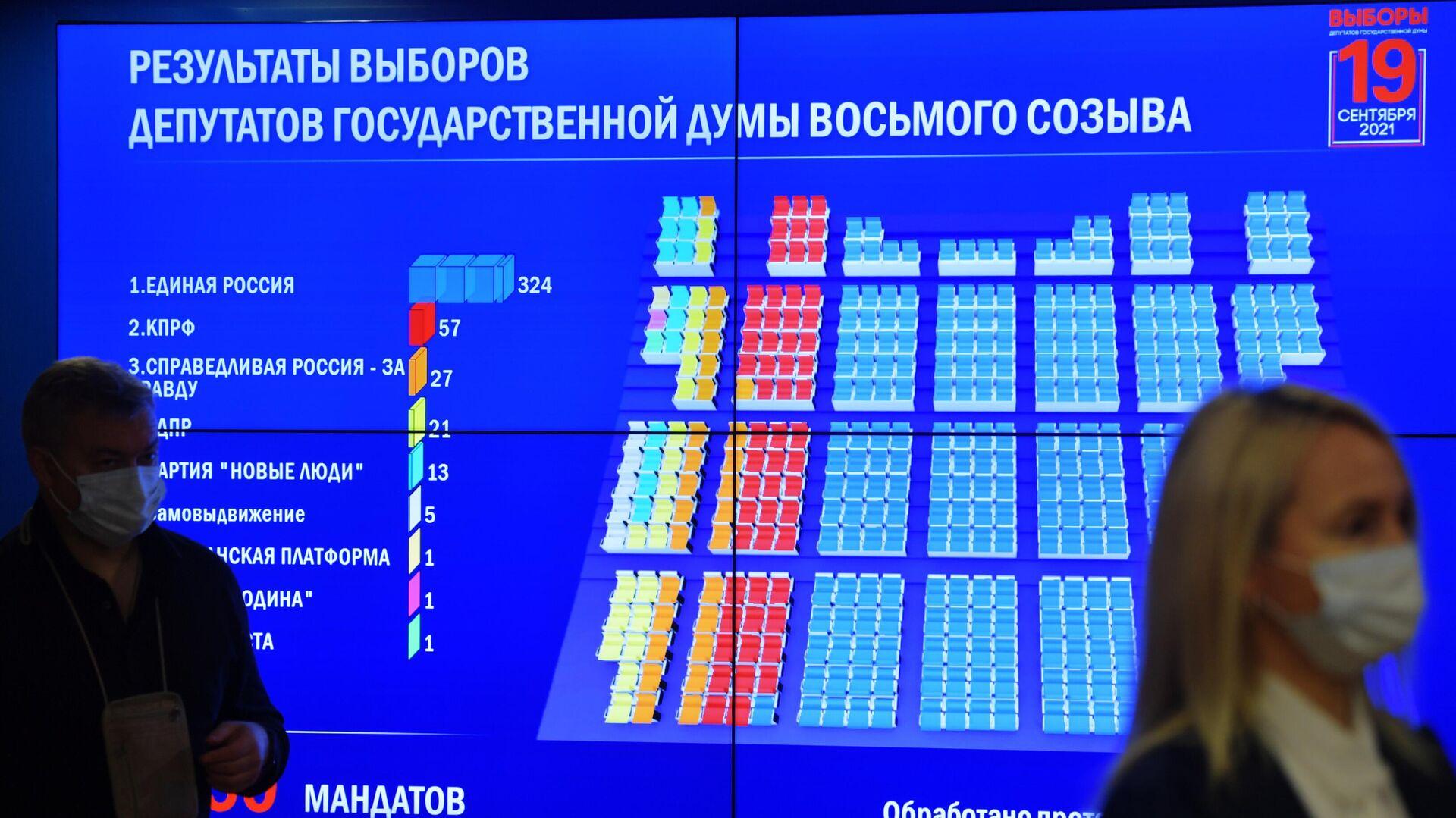 Монитор са резултатима избора за Државну думу Русије у Централној изборној комисији - Sputnik Србија, 1920, 28.09.2021