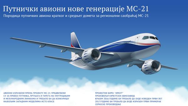Ruski putnički avion nove generacije - Sputnik Srbija