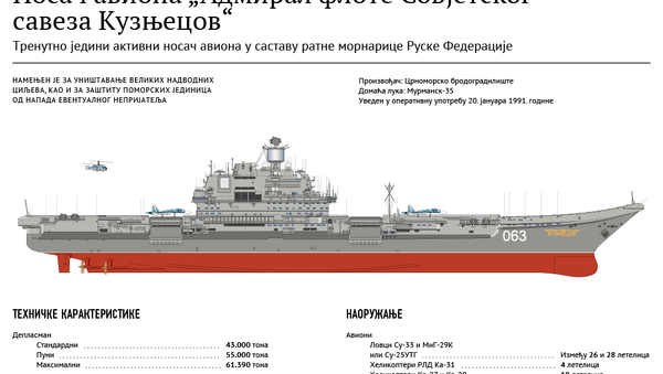 Адмирал Кузњецов - Sputnik Србија