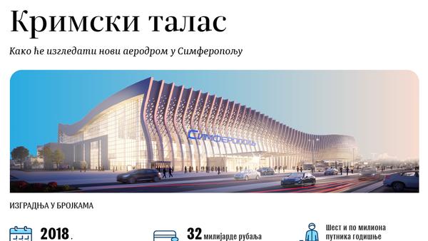 Aerodrom na Krimu - Sputnik Srbija