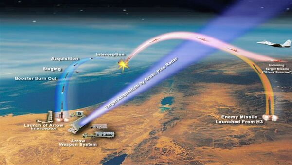 Израелски систем ПРО Стрела - Sputnik Србија
