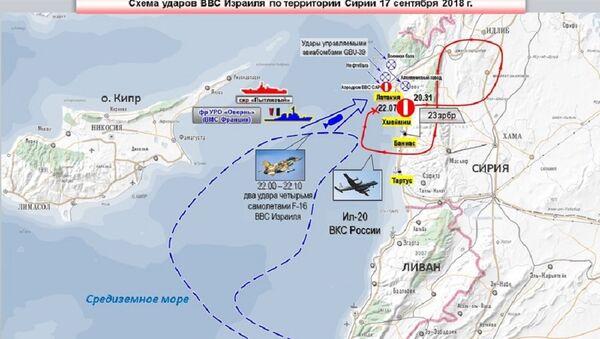 Mapa incidenta obaranja ruskog aviona Il-20 17. septembra 2018. u Siriji - Sputnik Srbija