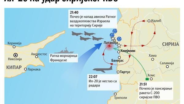Kako su izraelski lovci stavili ruski Il-20 na udar sirijskog PVO - Sputnik Srbija