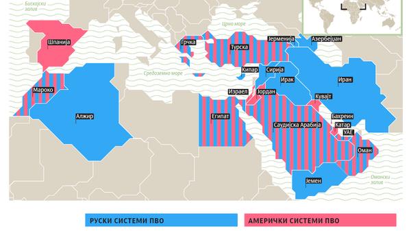 Ruski i američki sistemi PVO - Sputnik Srbija