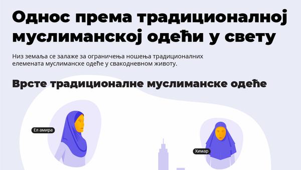 Tradicionalna muslimanska odeća u svetu - Sputnik Srbija
