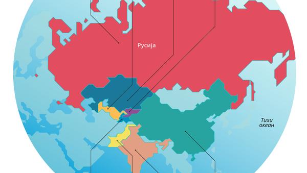ŠOS - Sputnik Srbija