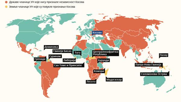 И Того је повукао признање Косова - Sputnik Србија