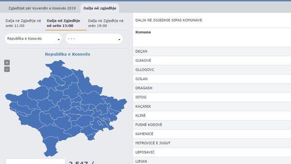 CIK  - Sputnik Srbija