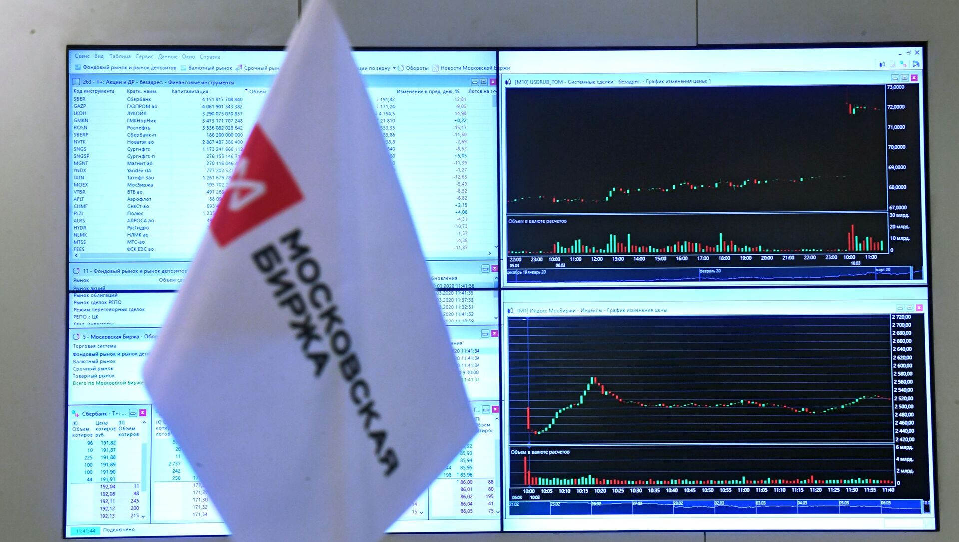 Monitor sa interaktivnim grafikama kursa dolara, evra i nafte na Moskovskoj berzi - Sputnik Srbija, 1920, 04.03.2021