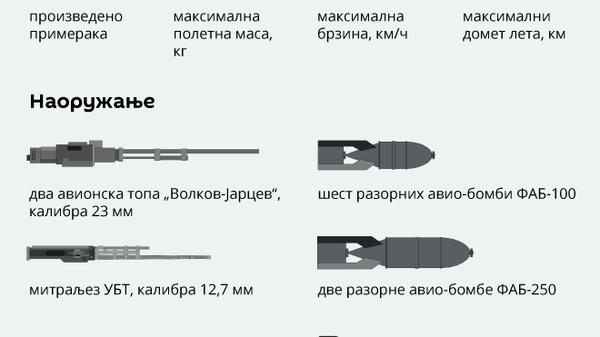 Јуришни бомбардер Ил-2 - Sputnik Србија