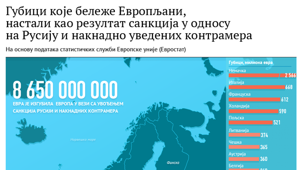 Губици које бележе Европљани - Sputnik Србија